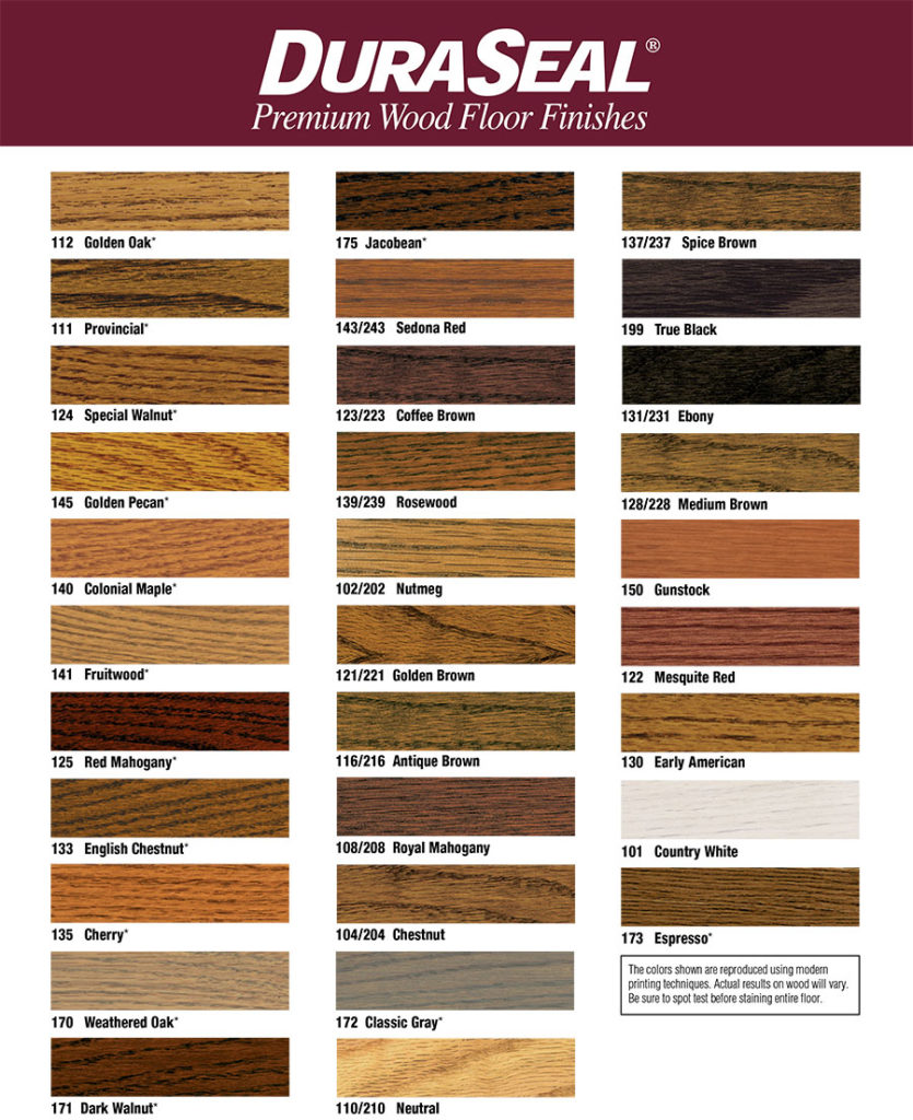 DuraSeal Wood Stains